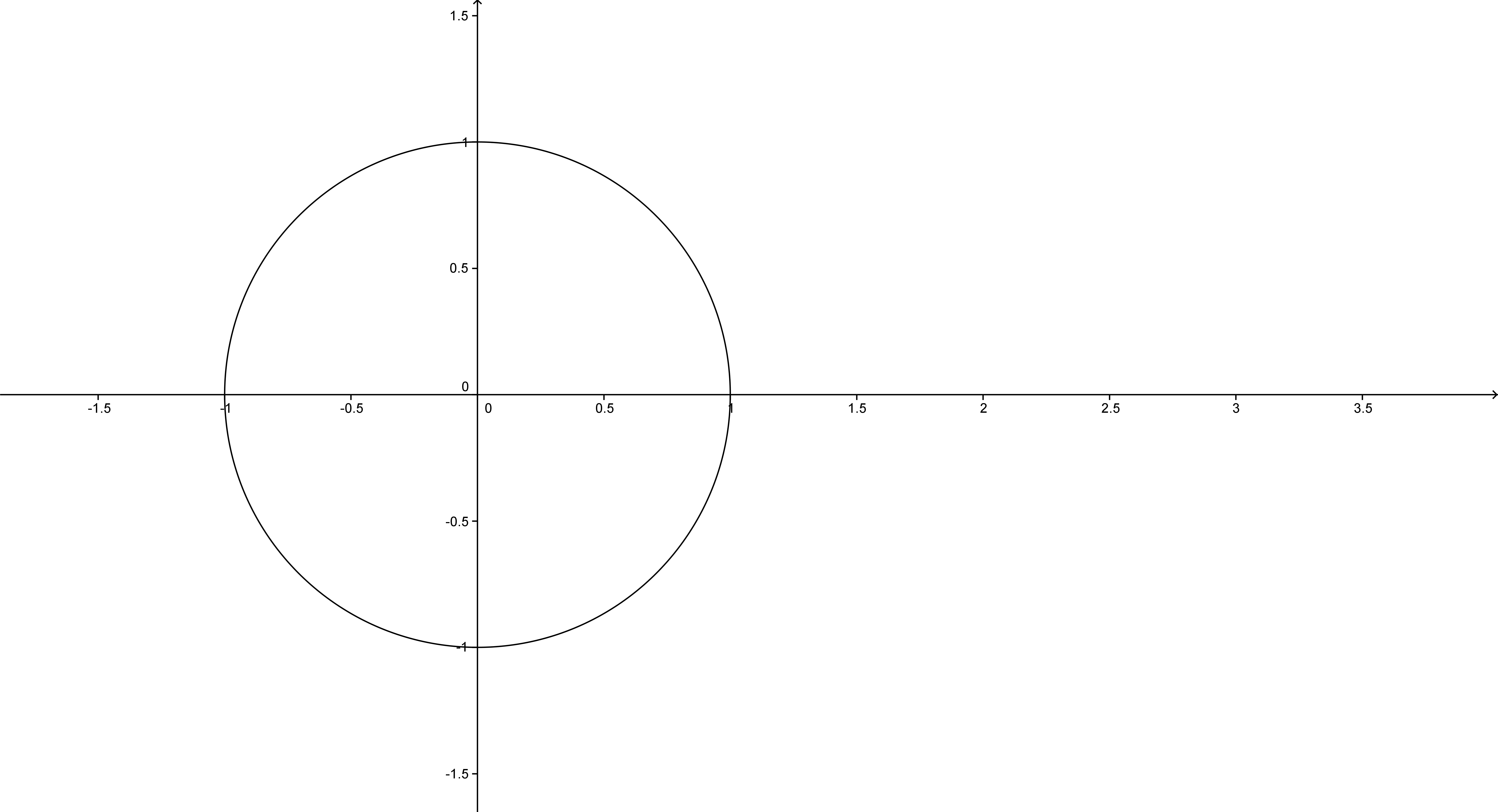 Draw a curve or circle shape